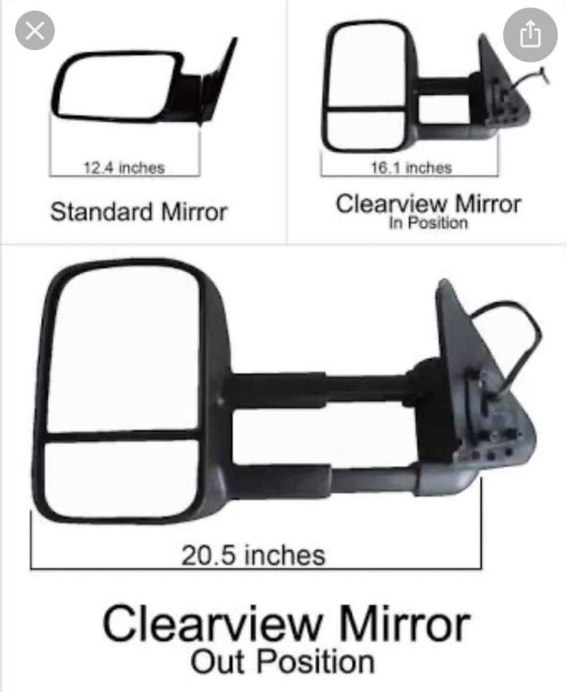ClearView Towing Mirrors แบรนด์ดังจากออสเตรเลีย # 4x4 mirror